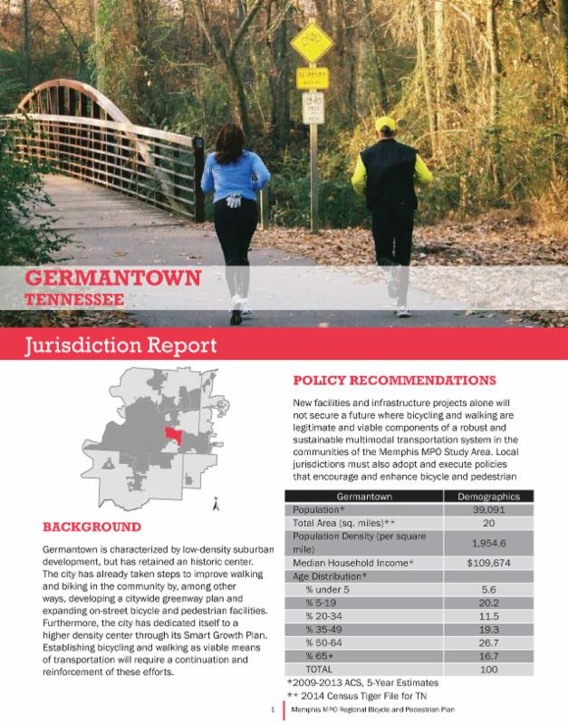 Germantown runners in the park and stats