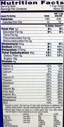 Raisin Bran Nutrition Facts