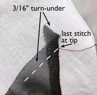 point diagram 1