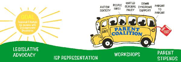 Parent Coalition