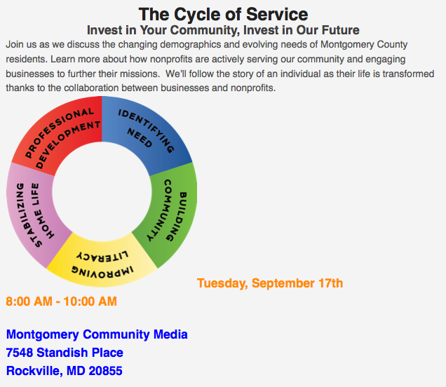 The Cycle of Service