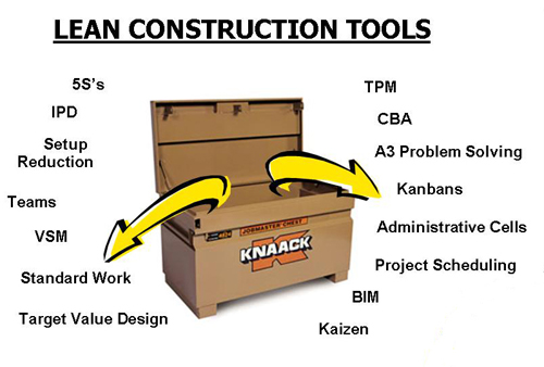 Lean Construction Tools