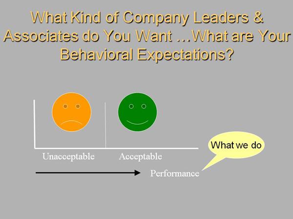 Leader Performance