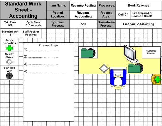 Std Work Sheet Admin