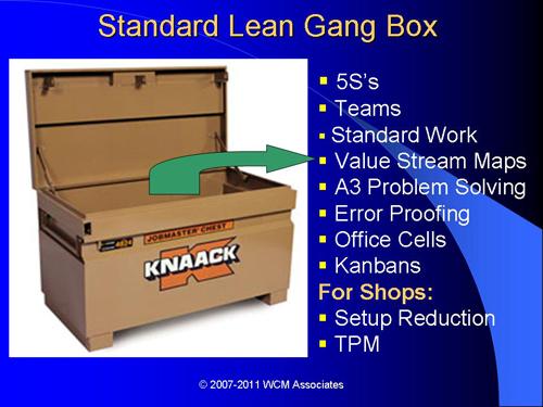 Lean Gang Box