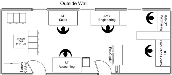 Lean Admin - Cell