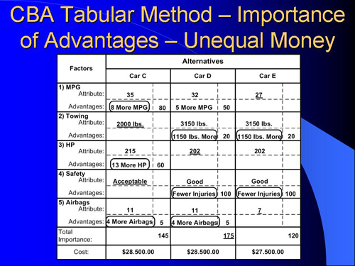 Tabular #6 with Money