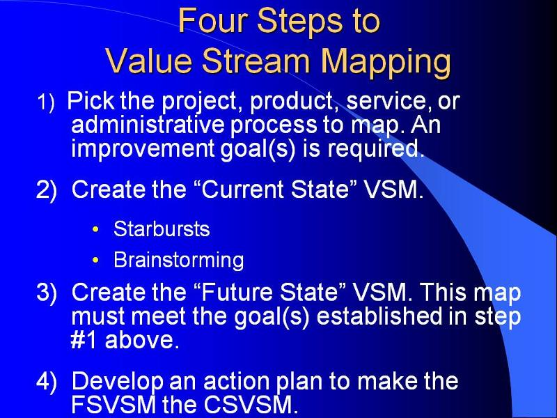 Four Steps to VSM