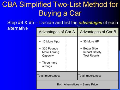 CBA Two-List Steps #4