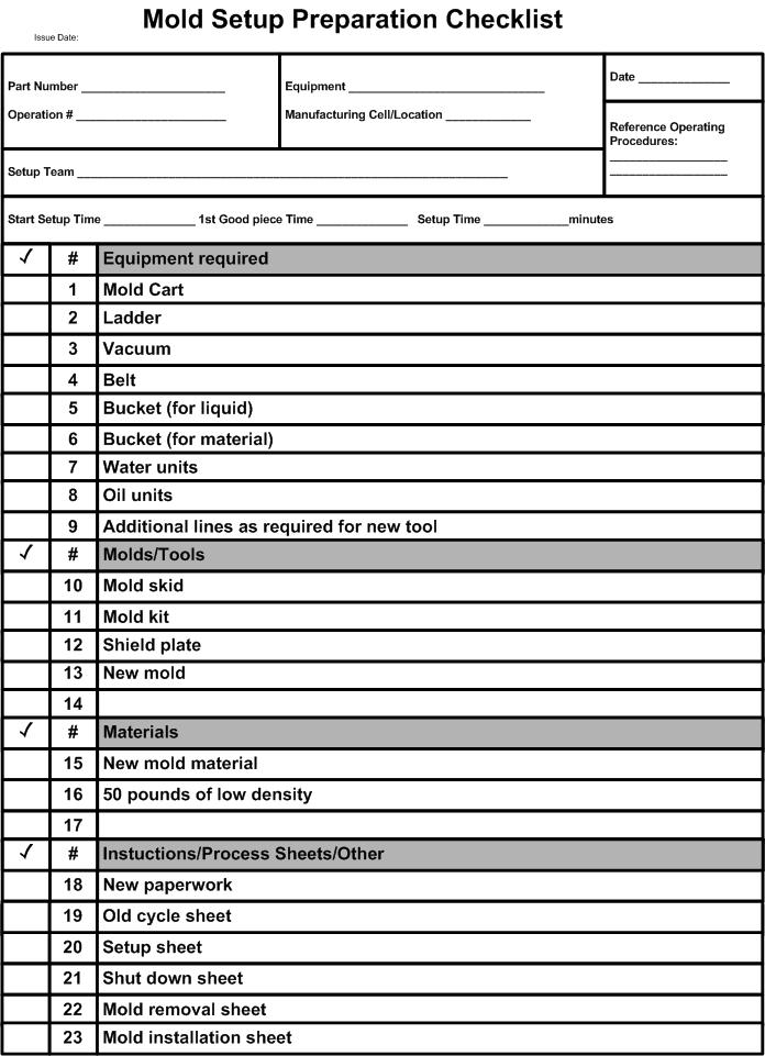 Setup Cart Checklist