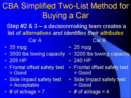 CBA Two-list Simp Steps 2&3
