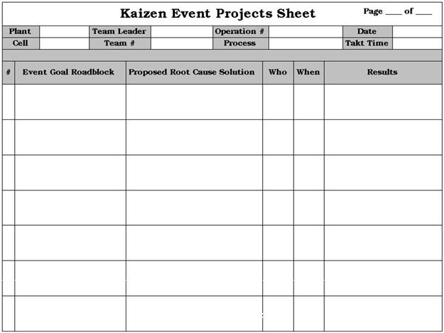 Kaizen Event Projects Sheet
