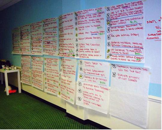 Write down ideas on flip chart
