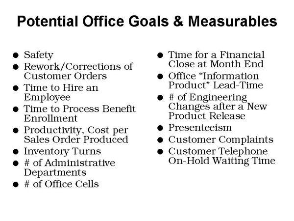 Office Measureables