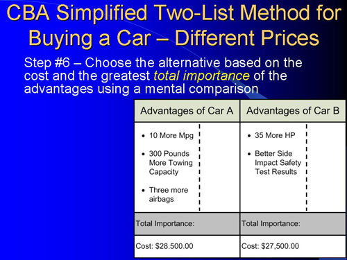 CBA Two-List Step 6 with prices