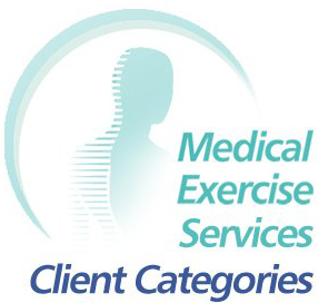 Do you categorize Medical Exercise Service clients? Post Rehab Clients.