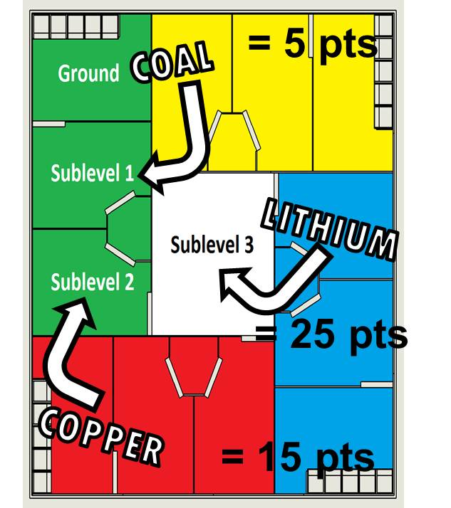 2015 Game Field Mineral Graphic