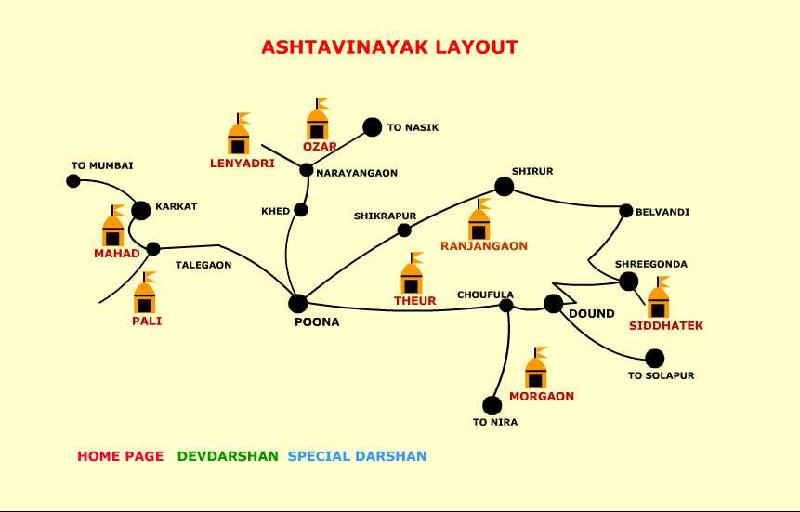 Ashta Vinayaka Temples