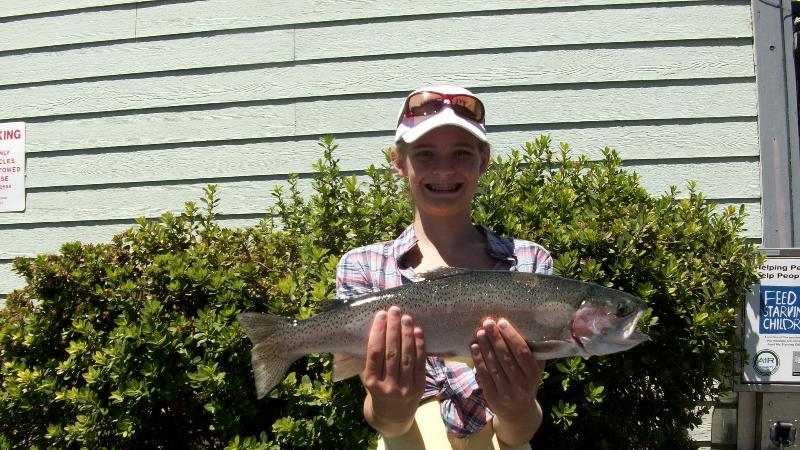 Glory hole fishing
