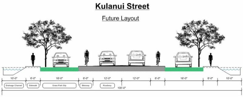 Schematic Layout of Kulanui Street Improvements