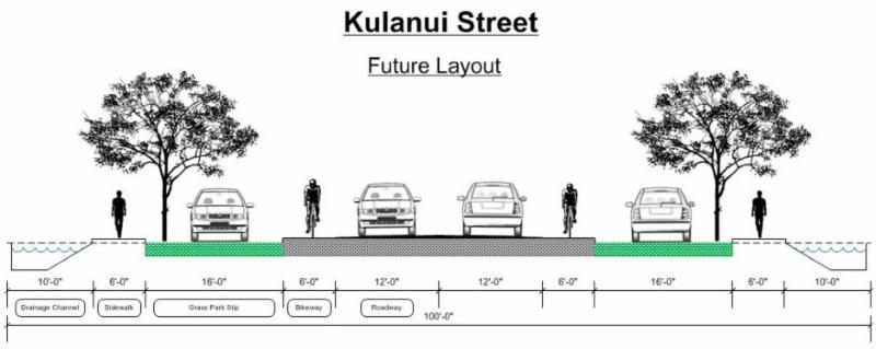 Schematic layout of Kulanui Street improvements