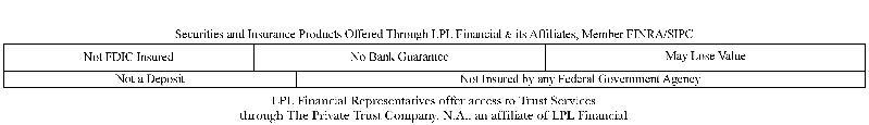 FIS Disclosure