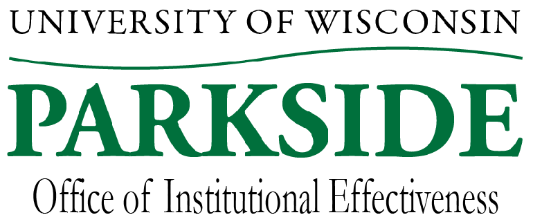 Office of institutional effectiveness newsletter - Office of institutional effectiveness ...