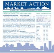 Market Action