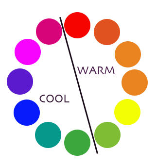 Color Wheel Cool.Warm
