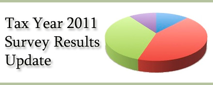 Tax Year 2011 Survey Results