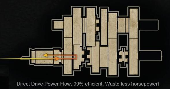 DD6 Power Flow