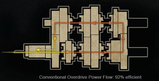 Conventional Power Flow