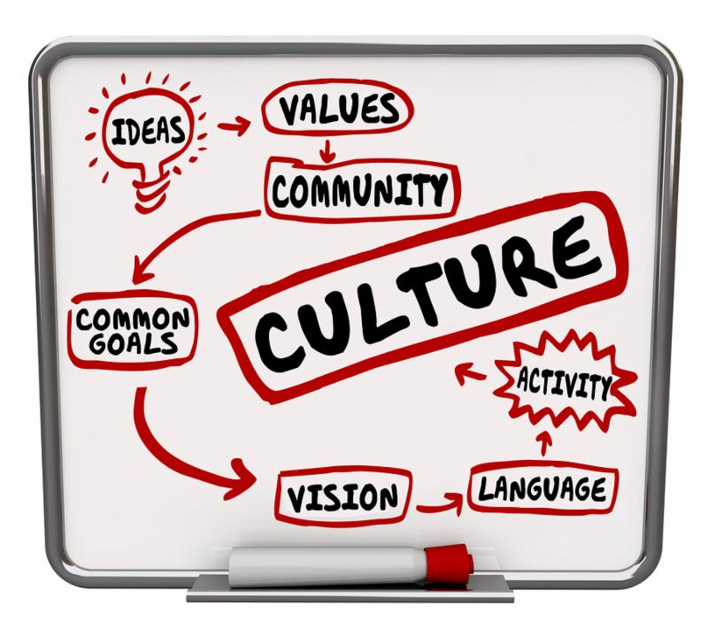 Culture word and related terms such as heritage, language, ideas, common goal, and vision on a dry erase or message board