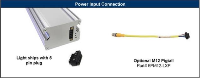 LX Power Input