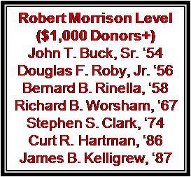 $1000 contributors