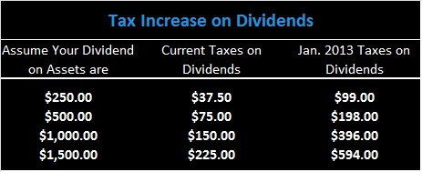 XNE Financial - Dividends