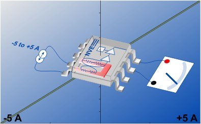 AAV004-02E Isolated Current Sensor