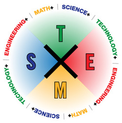 Global_STEMx_Education_Conference_Logo