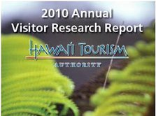 Annual Visitor Research Report