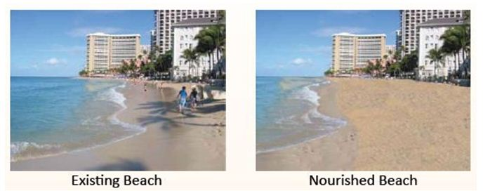 Waikiki Beach Restoration Before and After