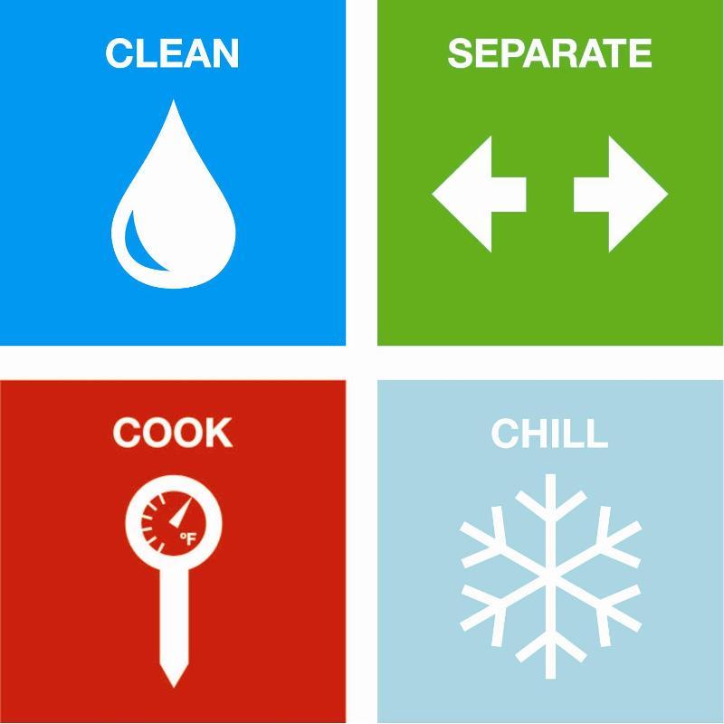 Core 4 Food Safe Logo Block