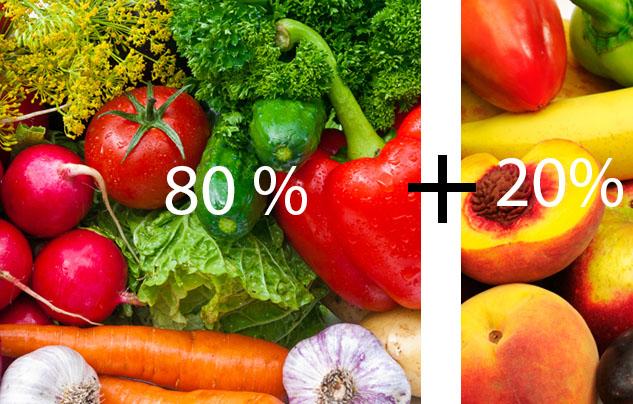 80% Veggies 20% Fruit