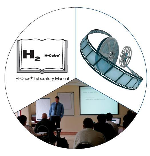 Hydrogenation Academy