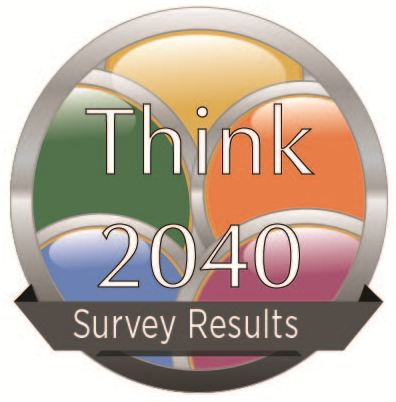 Think 2040 Survey Results