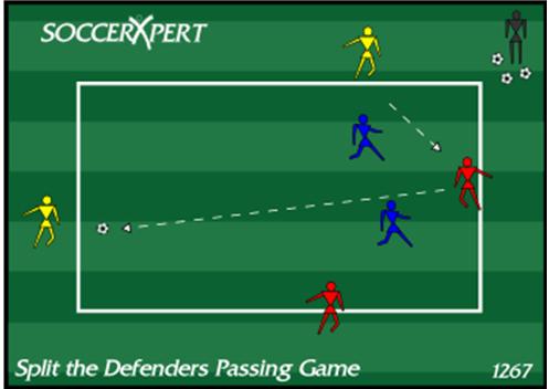 Split the Defenders