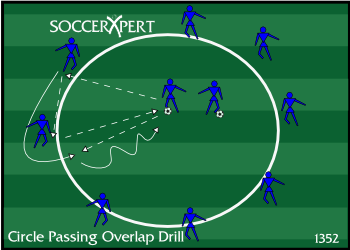 Circle Passing Overlap Combination