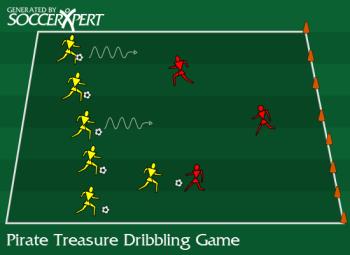 Pirate Treasure Dribbling Game