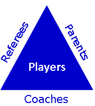AYSO Triangle
