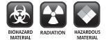 CBRN-E disaster icons
