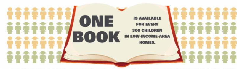1 book per 300 low-income kids